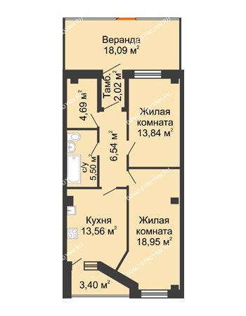 2 комнатная квартира 84,89 м² в ЖК Дом на Провиантской, дом № 12