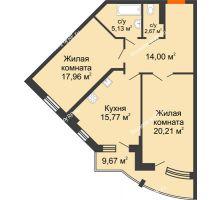 2 комнатная квартира 80,53 м² в ЖК Краснодар Сити, дом Литер 3 - планировка