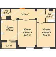 2 комнатная квартира 76,5 м² в ЖК Квартет, дом № 3 - планировка